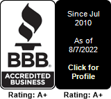 Milwaukee Electronics Corporation BBB Business Review