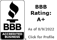 ETS Translation Services BBB Business Review